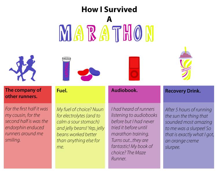 how to survive a marathon infographic