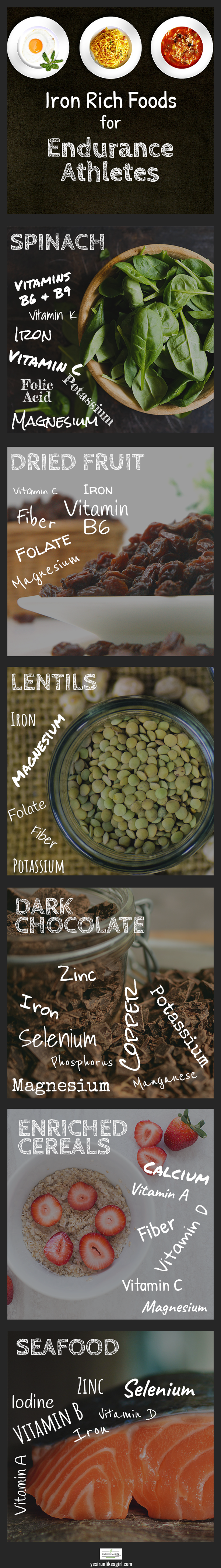 foods rich in iron infographic